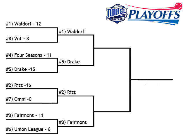 2013 Playoffs